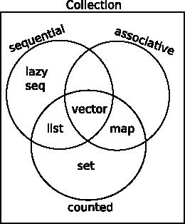 数据结构 - 图1